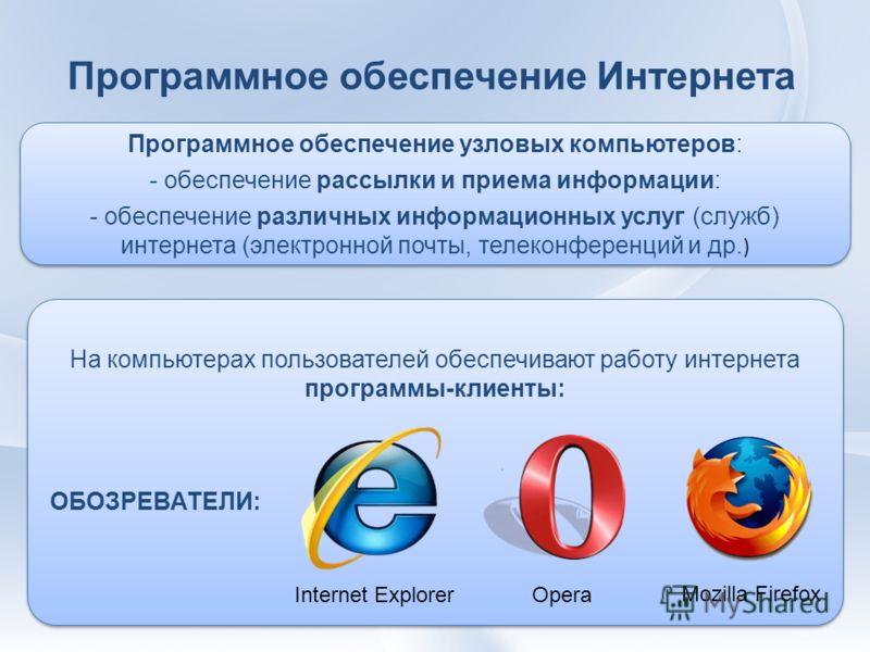Программное обеспечение Интернета Программное обеспечение узловых компьютеров: - обеспечение рассылки и приема информации: - обеспечение различных информационных услуг (служб) интернета (электронной почты, телеконференций и др. ) Программное обеспече
