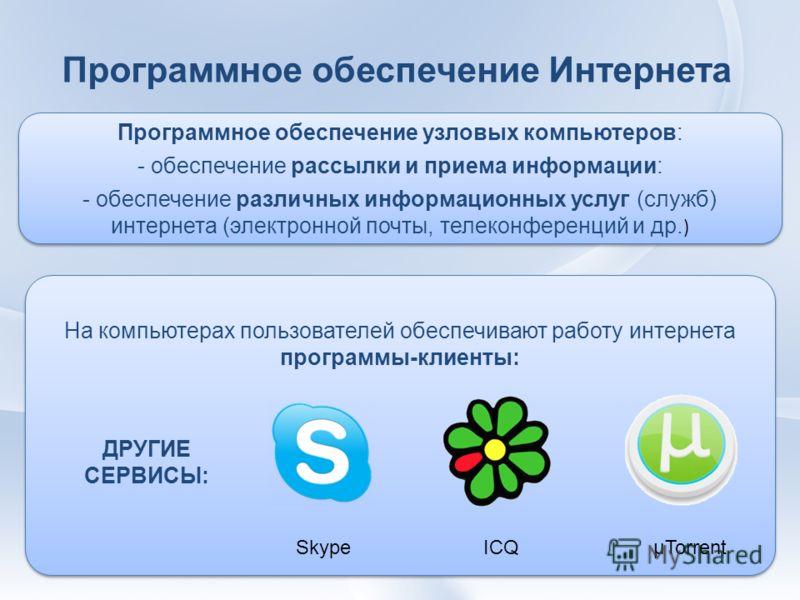 Программное обеспечение Интернета На компьютерах пользователей обеспечивают работу интернета программы-клиенты: ДРУГИЕ СЕРВИСЫ: SkypeµTorrentICQ Программное обеспечение узловых компьютеров: - обеспечение рассылки и приема информации: - обеспечение ра