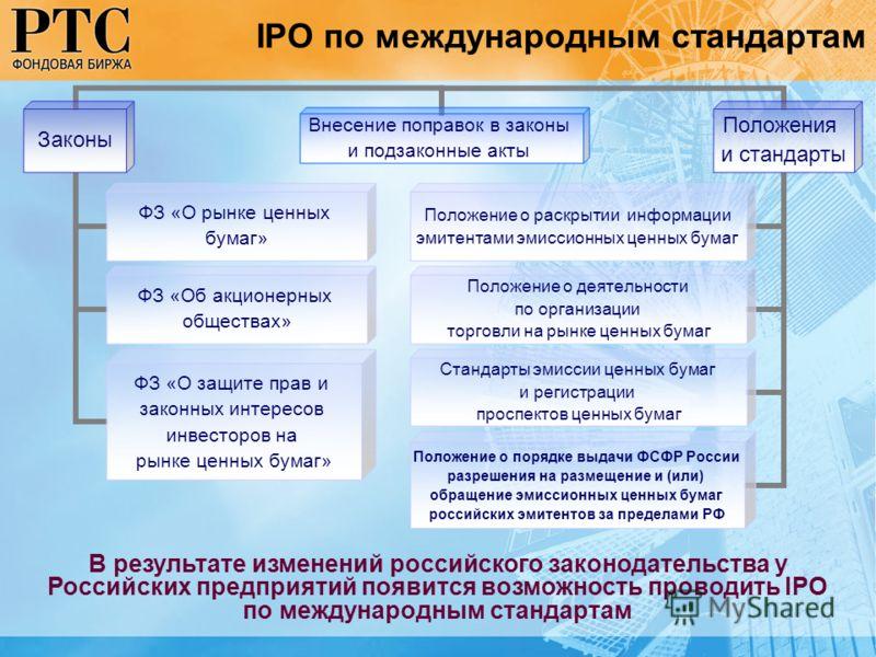 IPO по международным стандартам Внесение поправок в законы и подзаконные акты Законы ФЗ «О рынке ценных бумаг» ФЗ «Об акционерных обществах» ФЗ «О защите прав и законных интересов инвесторов на рынке ценных бумаг» Положения и стандарты Положение о ра