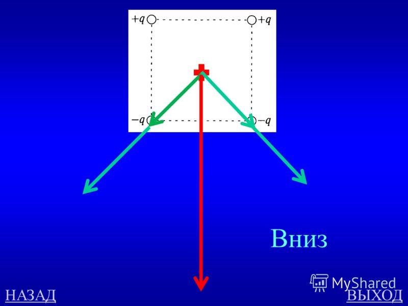 Понятие заряда. Закон Кулона 500 ответ В чём состоит принцип суперпозиции сил? Как направлена кулоновская сила, действующая на положительный точечный заряд, помещенный в центр квадрата, в углах которого находятся заряды: (+q), (+q), (q), (q)?