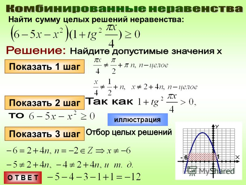 Найти сумму целых решений неравенства: Показать 1 шаг Показать 2 шаг иллюстрация 1 - 6 Показать 3 шаг О Т В Е Т