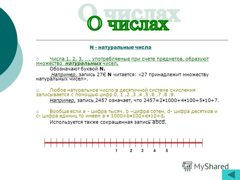 N - натуральные числа Числа 1, 2, 3, …, употребляемые при счете предметов, образуют множество натуральных чисел. Обозначают буквой N. Например, запись 27Є N читается: «27 принадлежит множеству натуральных чисел». Любое натуральное число в десятичной