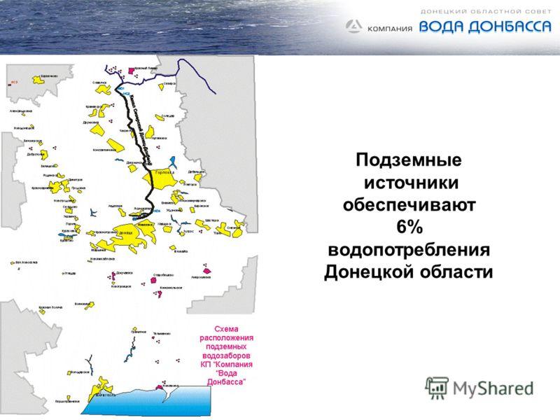 Подземные источники обеспечивают 6% водопотребления Донецкой области