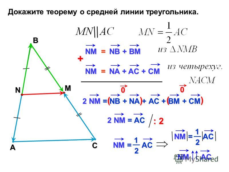 2 NM = NB + NA + АС + ВM + CM 0 ( ) A NB + BM NM = + 2 NM = AC : 2 NM = AC 12 Докажите теорему о средней линии треугольника. В С N M NA + AС + CM 0 ( ) NM = AC 12 NMAC