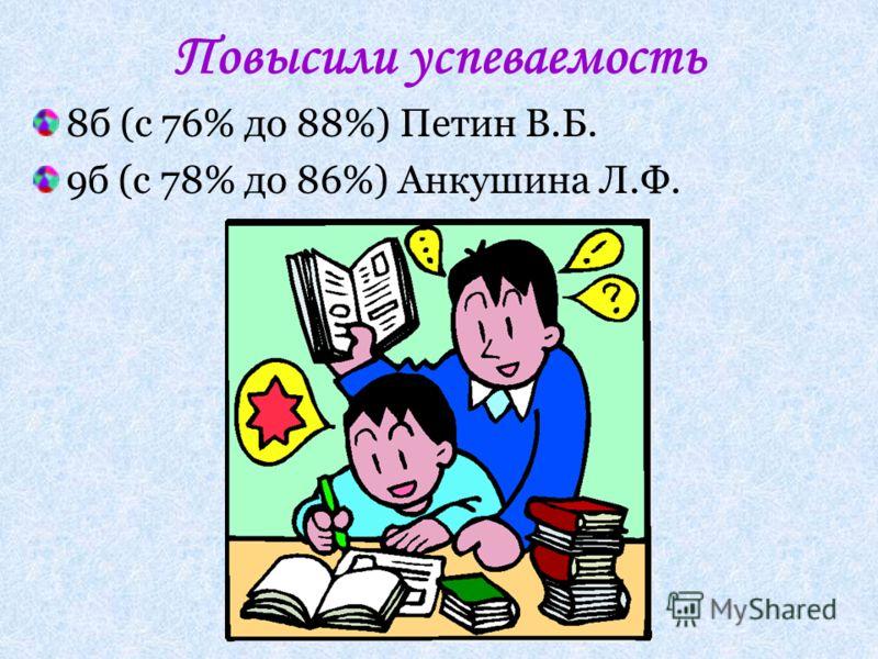 Повысили успеваемость 8б (с 76% до 88%) Петин В.Б. 9б (с 78% до 86%) Анкушина Л.Ф.