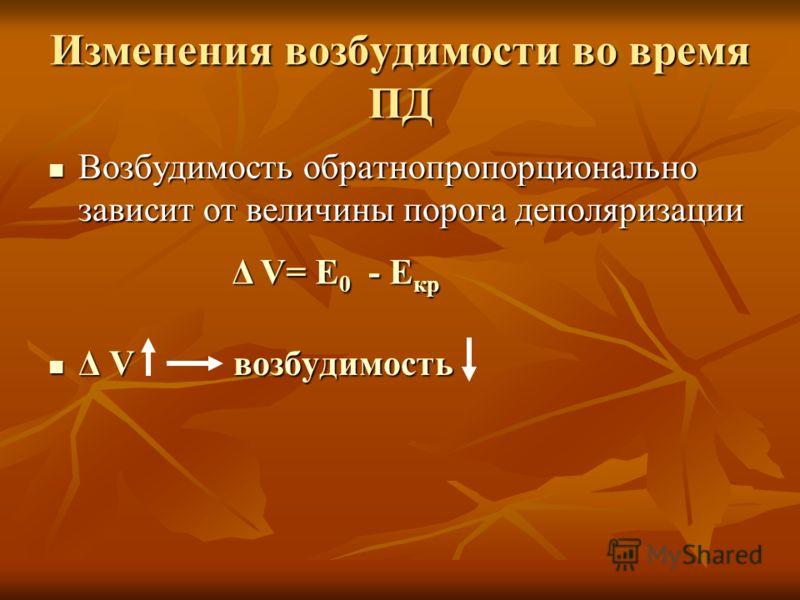 Изменения возбудимости во время ПД Возбудимость обратнопропорционально зависит от величины порога деполяризации Возбудимость обратнопропорционально зависит от величины порога деполяризации Δ V возбудимость Δ V возбудимость Δ V= Е 0 - Е кр