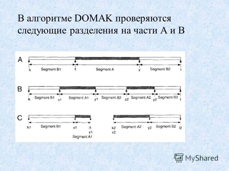 В алгоритме DOMAK проверяются следующие разделения на части A и B