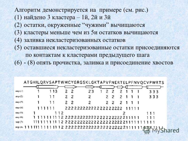 Алгоритм демонстрируется на примере (см. рис.) (1)найдено 3 кластера – 1й, 2й и 3й (2)остатки, окруженные чужими вычищаются (3)кластеры меньше чем из 5и остатков вычищаются (4)заливка некластеризованных остатков (5)оставшиеся некластеризованные остат