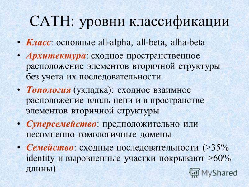 CATH: уровни классификации Класс: основные all-alpha, all-beta, alha-beta Архитектура: сходное пространственное расположение элементов вторичной структуры без учета их последовательности Топология (укладка): сходное взаимное расположение вдоль цепи и