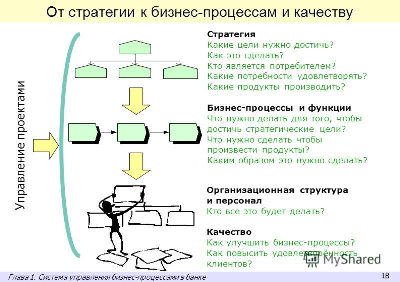 18 Стратегия Какие цели нужно достичь? Как это сделать? Кто является потребителем? Какие потребности удовлетворять? Какие продукты производить? Бизнес-процессы и функции Что нужно делать для того, чтобы достичь стратегические цели? Что нужно сделать