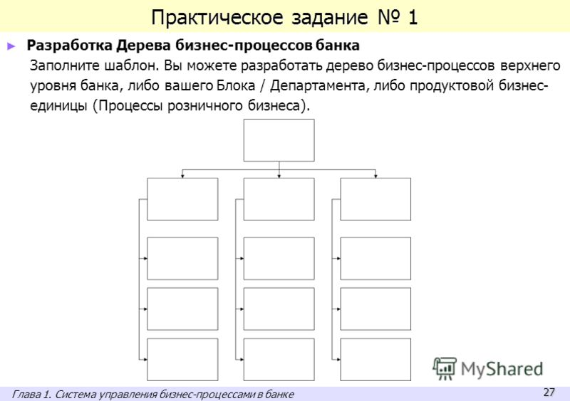 27 Практическое задание 1 Разработка Дерева бизнес-процессов банка Заполните шаблон. Вы можете разработать дерево бизнес-процессов верхнего уровня банка, либо вашего Блока / Департамента, либо продуктовой бизнес- единицы (Процессы розничного бизнеса)