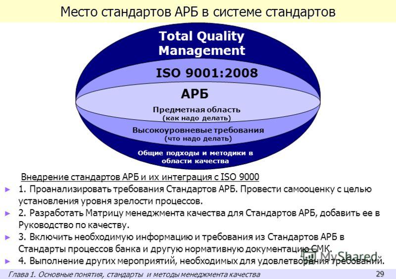 29 Место стандартов АРБ в системе стандартов Внедрение стандартов АРБ и их интеграция с ISO 9000 1. Проанализировать требования Стандартов АРБ. Провести самооценку с целью установления уровня зрелости процессов. 2. Разработать Матрицу менеджмента кач