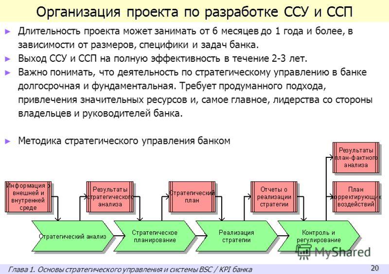 20 Организация проекта по разработке ССУ и ССП Длительность проекта может занимать от 6 месяцев до 1 года и более, в зависимости от размеров, специфики и задач банка. Выход ССУ и ССП на полную эффективность в течение 2-3 лет. Важно понимать, что деят