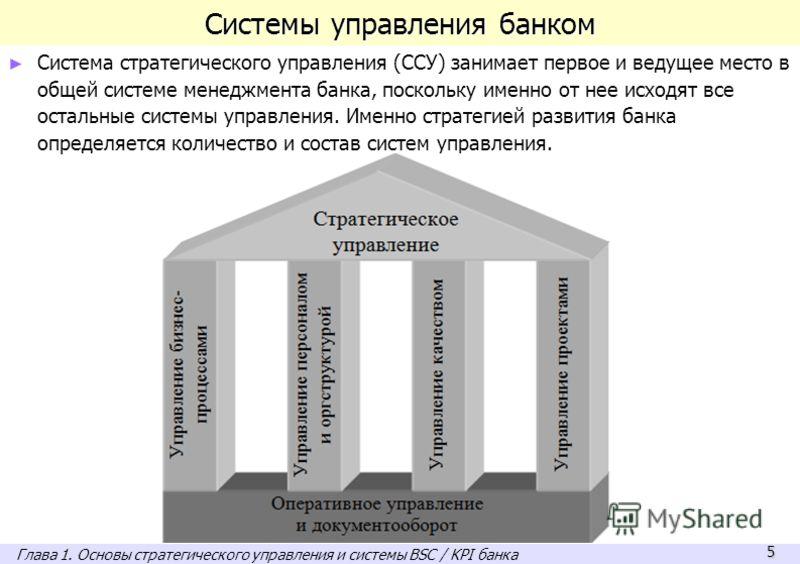 5 Системы управления банком Система стратегического управления (ССУ) занимает первое и ведущее место в общей системе менеджмента банка, поскольку именно от нее исходят все остальные системы управления. Именно стратегией развития банка определяется ко
