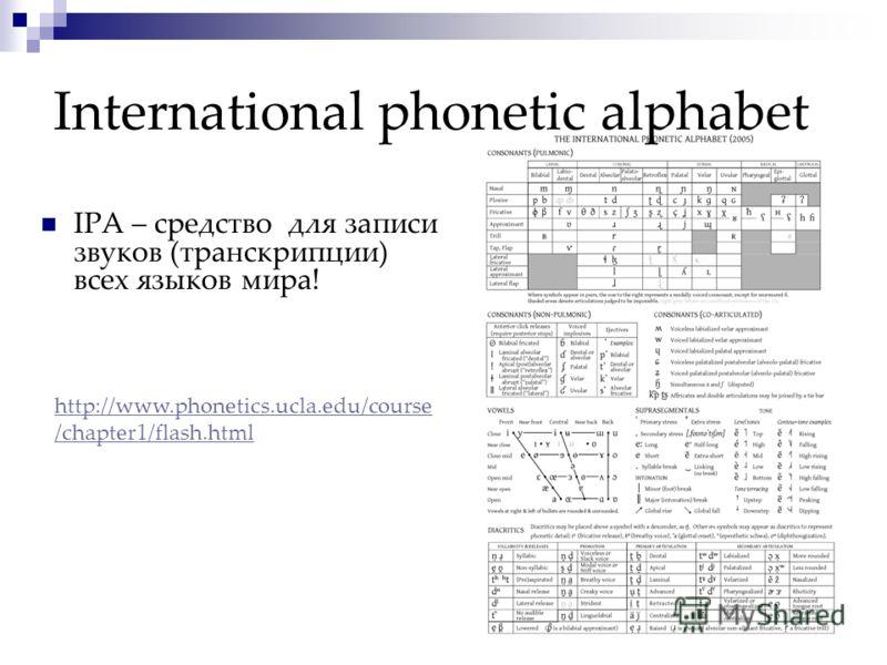 International phonetic alphabet IPA – средство для записи звуков (транскрипции) всех языков мира! http://www.phonetics.ucla.edu/course /chapter1/flash.html