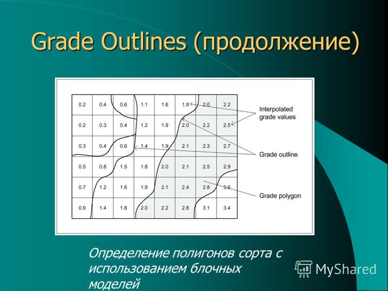 Grade Outlines (продолжение) Определение полигонов сорта с использованием блочных моделей