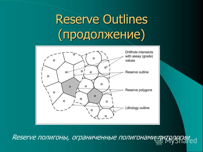 Reserve Outlines (продолжение) Reserve полигоны, ограниченные полигонами литологии
