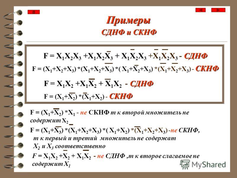 СДНФ и СКНФ Использование нормальных форм не устраняет неоднозначность записи логических функций X 1 X 2 +X 1 X 3 +X 1 X 2 X 3 Например F=X 1 X 2 +X 1 X 3 +X 1 X 2 X 3 может быть записана: 1)F = X 1 X 2 +X 1 X 3 +X 2 X 3 2)F= X 1 X 2 +X 1 X 3 (провер