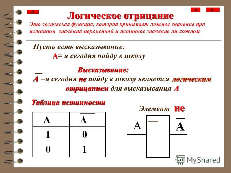 Основные понятия алгебры логики Алгебра логики изучает логические функции Логическая функция Алгебра логики изучает логические функции. Функция - это закон соответствия между переменными.Логическая функция - это закон соответствия между логическими п