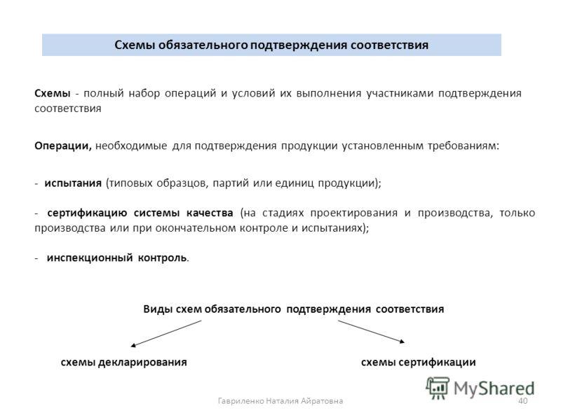 40 Схемы обязательного подтверждения соответствия Схемы - полный набор операций и условий их выполнения участниками подтверждения соответствия Операции, необходимые для подтверждения продукции установленным требованиям: - испытания (типовых образцов,