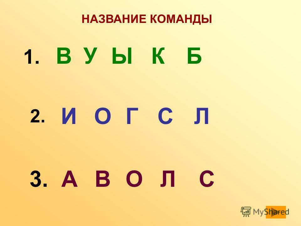 НАЗВАНИЕ КОМАНДЫ 1. УКВЫБ 2. ИСЛОГ 3.АВОЛС