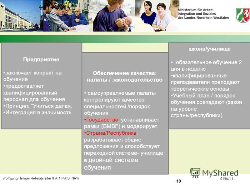 Wolfgang Heiliger Referatsleiter II A 1 MAIS NRW 01/04/11 10 Предприятие заключает конракт на обучение предоставляет квалифицированный персонал дла обучения Принцип: