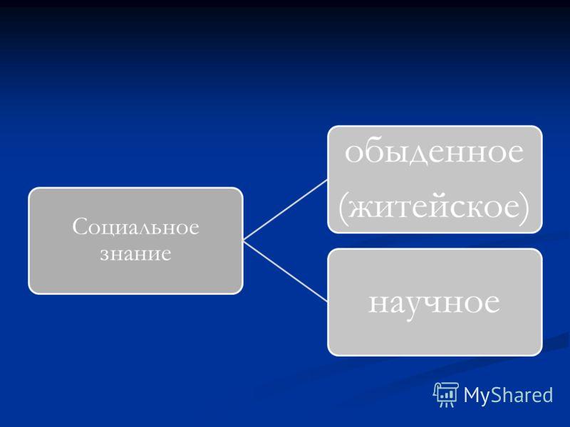 Социальное знание обыденное (житейское) научное