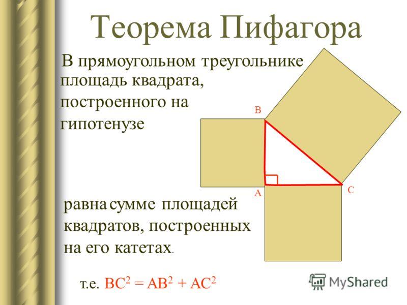 Пифагор около 570 г. до н.э.