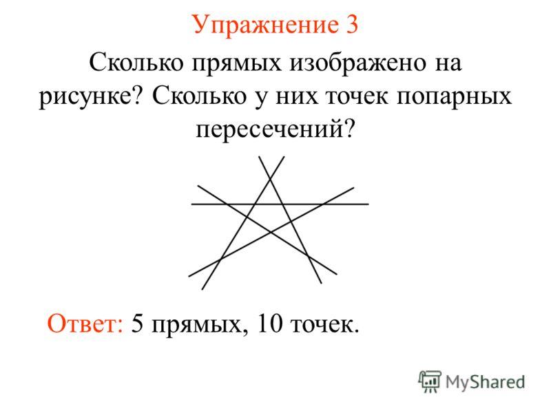 Упражнение 3 Сколько прямых изображено на рисунке? Сколько у них точек попарных пересечений? Ответ: 5 прямых, 10 точек.