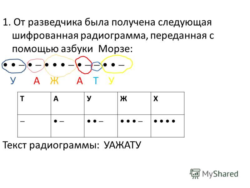 1. От разведчика была получена следующая шифрованная радиограмма, переданная с помощью азбуки Морзе: У А Ж А Т У Текст радиограммы: УАЖАТУ ТАУЖХ