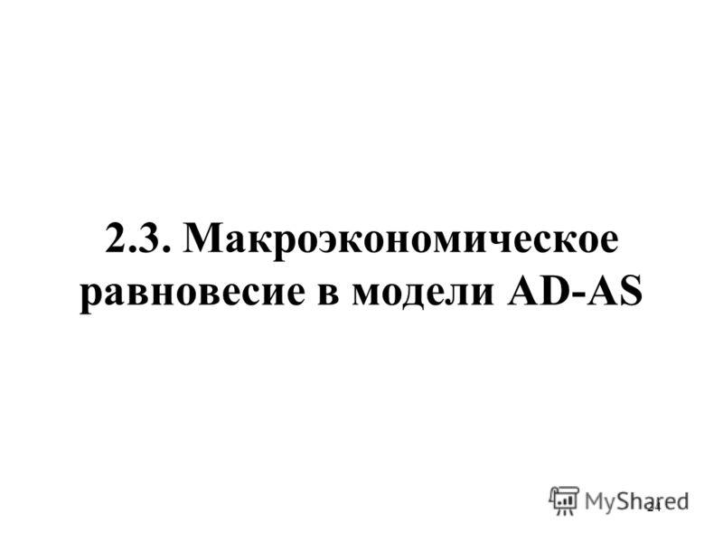 24 2.3. Макроэкономическое равновесие в модели AD-AS