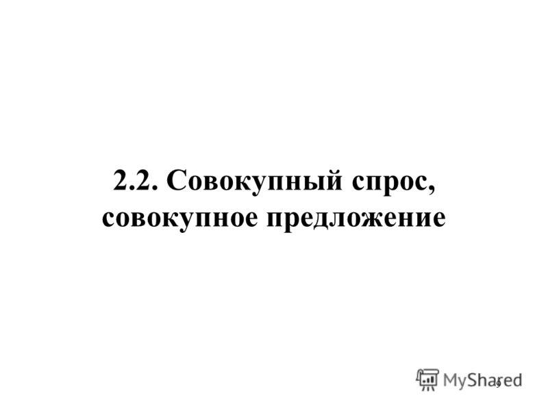 9 2.2. Совокупный спрос, совокупное предложение