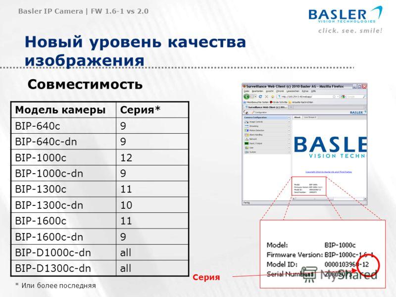17 Новый уровень качества изображения Совместимость Basler IP Camera | FW 1.6-1 vs 2.0 Модель камерыСерия* BIP-640c9 BIP-640c-dn9 BIP-1000c12 BIP-1000c-dn9 BIP-1300c11 BIP-1300c-dn10 BIP-1600c11 BIP-1600c-dn9 BIP-D1000c-dnall BIP-D1300c-dnall * Или б
