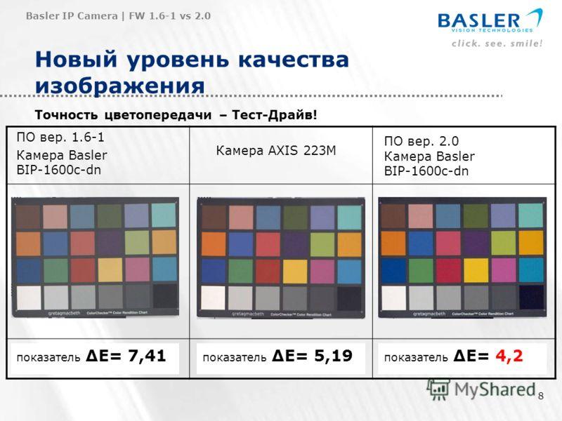 8 Новый уровень качества изображения Точность цветопередачи – Тест-Драйв! Basler IP Camera | FW 1.6-1 vs 2.0 mean ΔE= 4,2mean ΔE= 5,19 ПО вер. 2.0 Камера Basler BIP-1600c-dn Камера AXIS 223M показатель ΔE= 7,41 ПО вер. 1.6-1 Камера Basler BIP-1600c-d