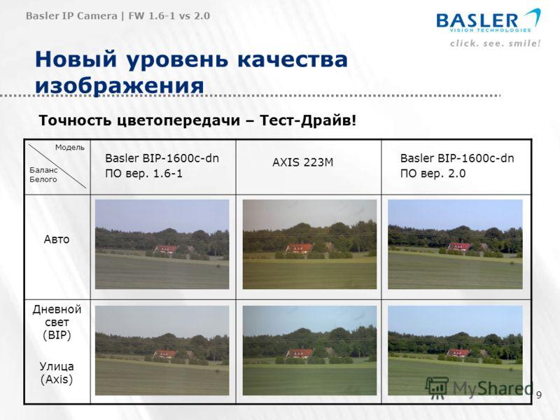 9 Новый уровень качества изображения Точность цветопередачи – Тест-Драйв! Basler IP Camera | FW 1.6-1 vs 2.0 Модель Баланс Белого Авто Дневной свет (BIP) Улица (Axis) Basler BIP-1600c-dn ПО вер. 1.6-1 Basler BIP-1600c-dn ПО вер. 2.0 AXIS 223M