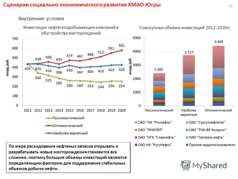 Инвестиции нефтегазодобывающих компаний в обустройство месторождений Совокупные объемы инвестиций 2012-2020гг. По мере расходования нефтяных запасов открывать и разрабатывать новые месторождения становится все сложнее, поэтому большие объемы инвестиц