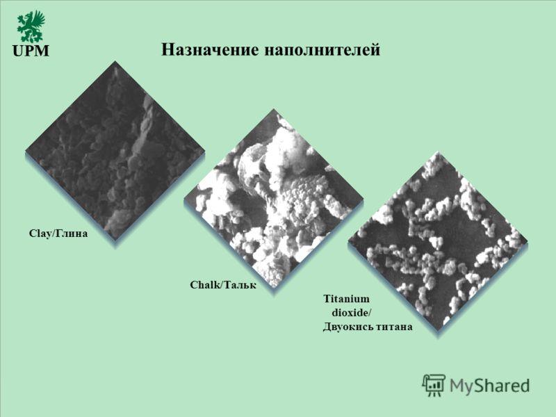 November 7, 2012 UPM-Kymmene 11 Назначение наполнителей Clay/Глина Titanium dioxide/ Двуокись титана Chalk/Тальк