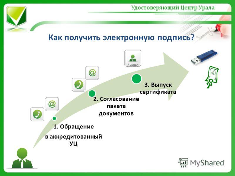 Как получить электронную подпись? 1. Обращение в аккредитованный УЦ 2. Согласование пакета документов 3. Выпуск сертификата