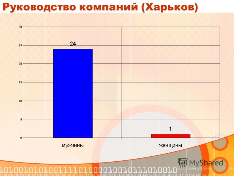 Руководство компаний (Харьков)