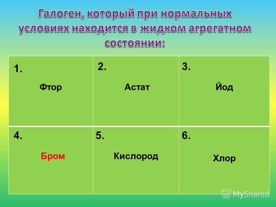 . 1. 2.3. 4.5.6. Фтор АстатЙод Бром Кислород Хлор