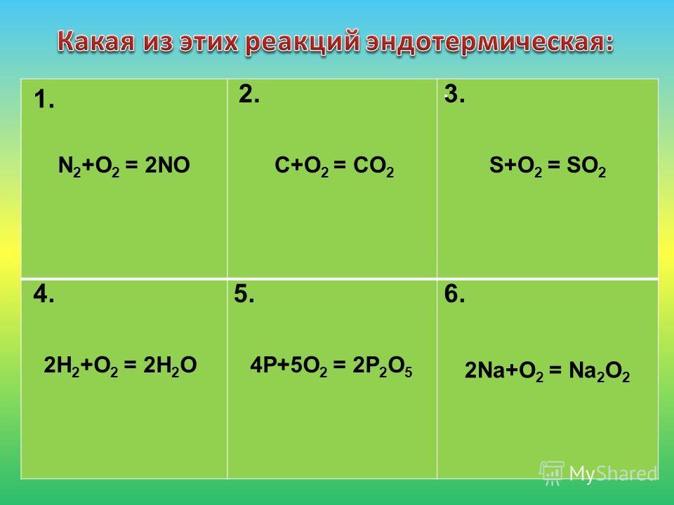 . 1. 2.3. 4.5.6. N 2 +O 2 = 2NОC+O 2 = CO 2 S+O 2 = SO 2 2H 2 +O 2 = 2H 2 O4P+5O 2 = 2P 2 O 5 2Na+O 2 = Na 2 O 2