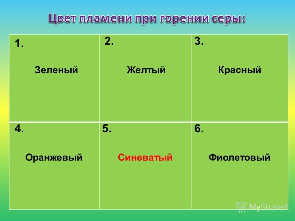 . 1. 2.3. 4.5.6. Зеленый ЖелтыйКрасный Оранжевый СиневатыйФиолетовый