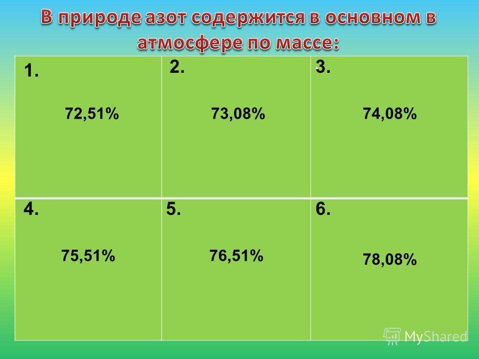 . 1. 2.3. 4.5.6. 72,51%73,08%74,08% 75,51%76,51% 78,08%