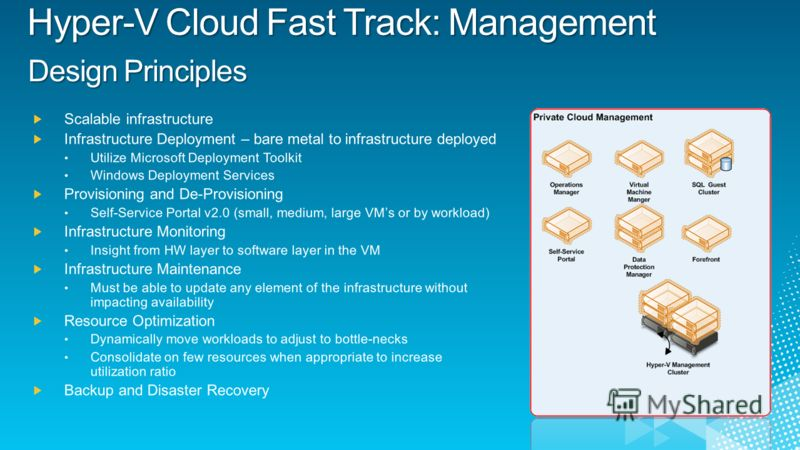 Hyper-V Cloud Fast Track: Management Design Principles