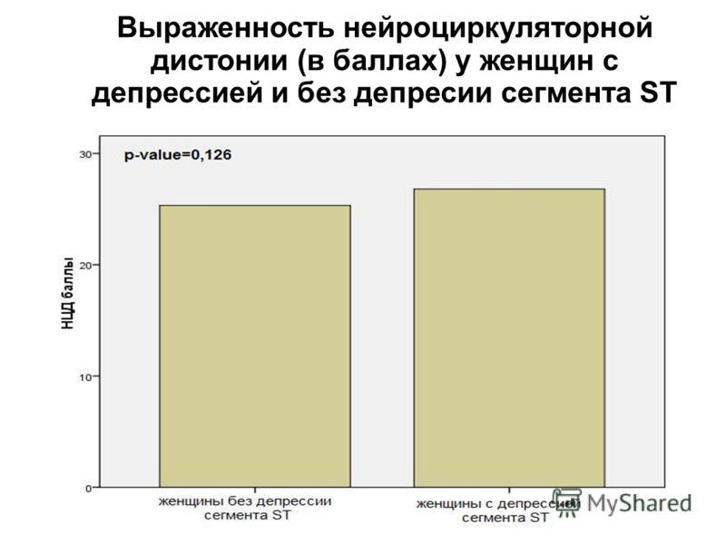 Выраженность нейроциркуляторной дистонии (в баллах) у женщин с депрессией и без депресии сегмента ST
