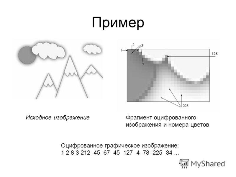 Пример Исходное изображение Фрагмент оцифрованного изображения и номера цветов Оцифрованное графическое изображение: 1 2 8 3 212 45 67 45 127 4 78 225 34...
