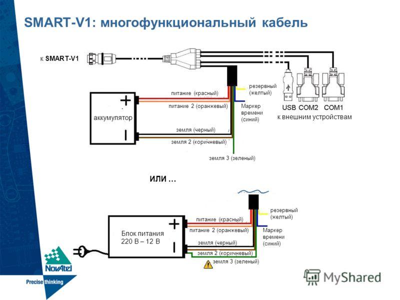 SMART-V1: многофункциональный кабель к SMART-V1 к внешним устройствам ИЛИ … аккумулятор Блок питания 220 В – 12 В резервный (желтый) Маркер времени (синий) питание (красный) питание 2 (оранжевый) земля (черный) земля 2 (коричневый) питание (красный)