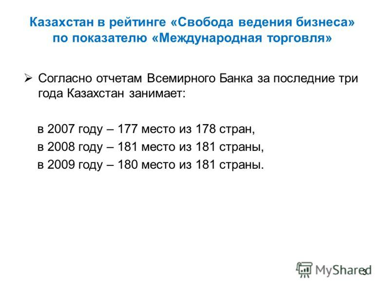 Согласно отчетам Всемирного Банка за последние три года Казахстан занимает: в 2007 году – 177 место из 178 стран, в 2008 году – 181 место из 181 страны, в 2009 году – 180 место из 181 страны. 3 Казахстан в рейтинге «Свобода ведения бизнеса» по показа