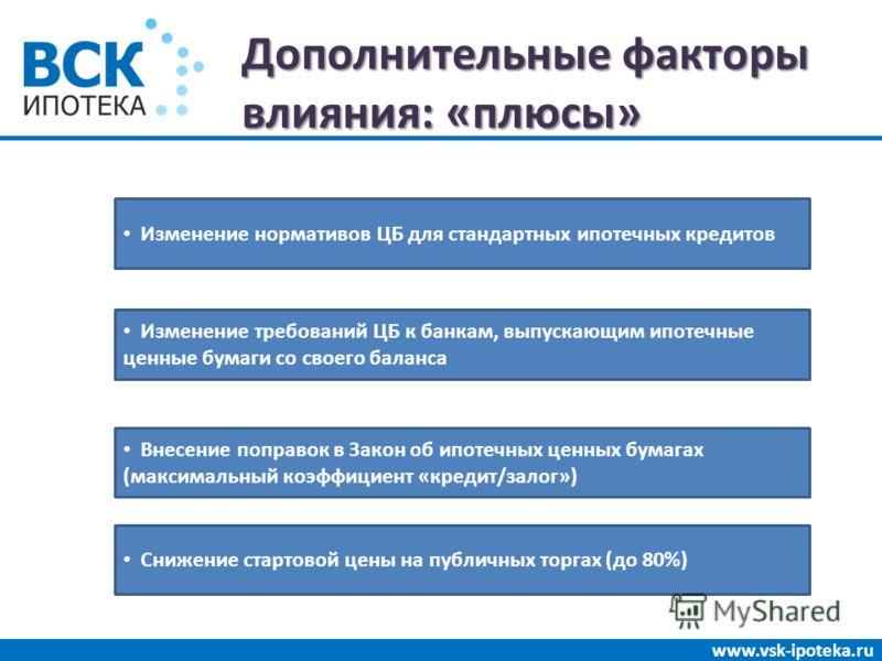 Дополнительные факторы влияния: «плюсы» www.vsk-ipoteka.ru Без сопровождения риэлтора займы в ВСК не выдаются! Изменение Изменение нормативов ЦБ для стандартных ипотечных кредитов Внесение поправок в Закон об ипотечных ценных бумагах (максимальный ко