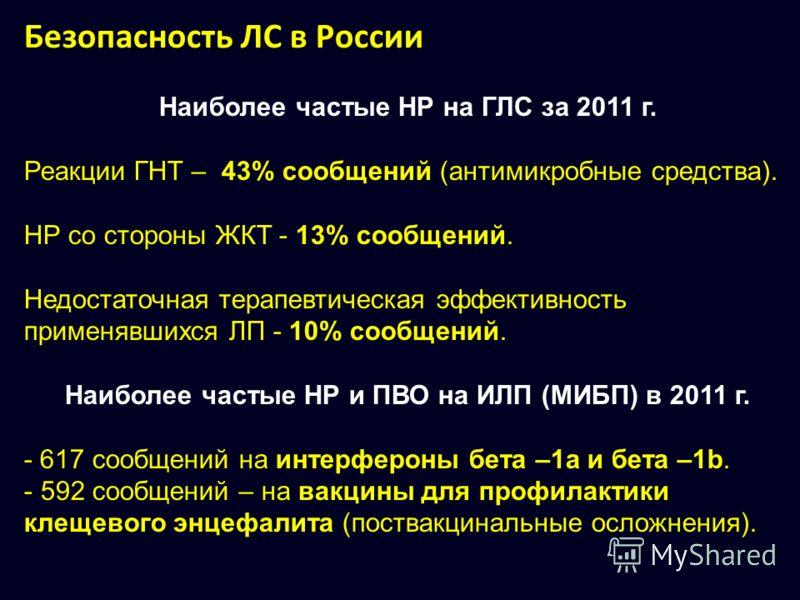 Наиболее частые НР на ГЛС за 2011 г. Реакции ГНТ – 43% сообщений (антимикробные средства). НР со стороны ЖКТ - 13% сообщений. Недостаточная терапевтическая эффективность применявшихся ЛП - 10% сообщений. Наиболее частые НР и ПВО на ИЛП (МИБП) в 2011